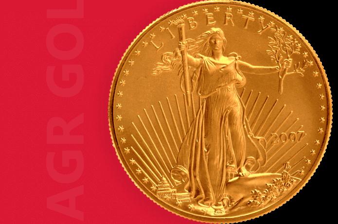 Gold Price Alerts